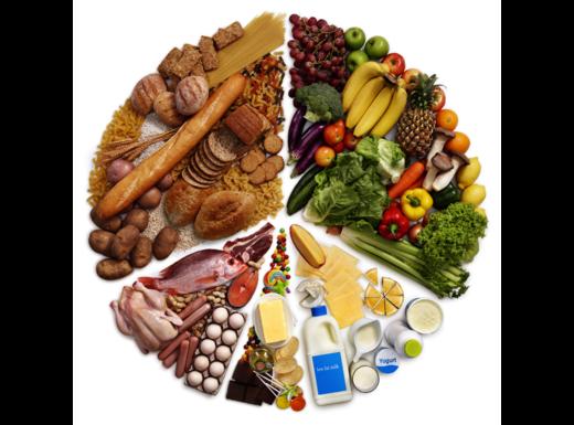 Come nutrirsi correttamente